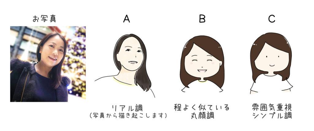 島田あや 似顔絵 見本